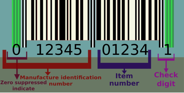 babarcode_explain_12_digits