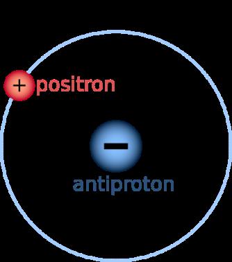 antihydrogen